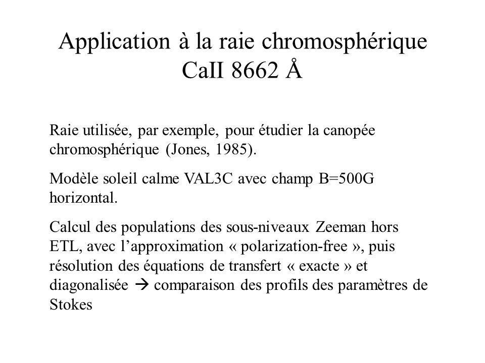 Application à la raie chromosphérique CaII 8662 Å Raie utilisée, par exemple, pour étudier la canopée chromosphérique (Jones, 1985). Modèle soleil cal