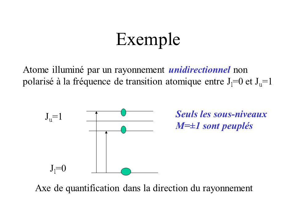 Exemple dobservations