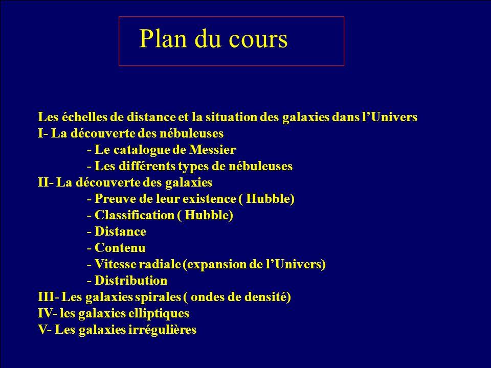 Plan du cours Les échelles de distance et la situation des galaxies dans lUnivers I- La découverte des nébuleuses - Le catalogue de Messier - Les diff