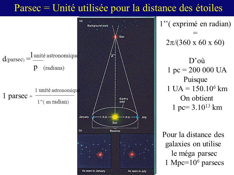 Parsec = Unité utilisée pour la distance des étoiles d ( parsec ) = 1 unité astronomique p (radians) 1 parsec = 1 unité astronomique 1( en radian ) 1(
