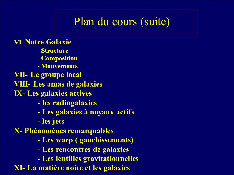 Plan du cours (suite) VI- Notre Galaxie - Structure - Composition - Mouvements VII- Le groupe local VIII- Les amas de galaxies IX- Les galaxies active
