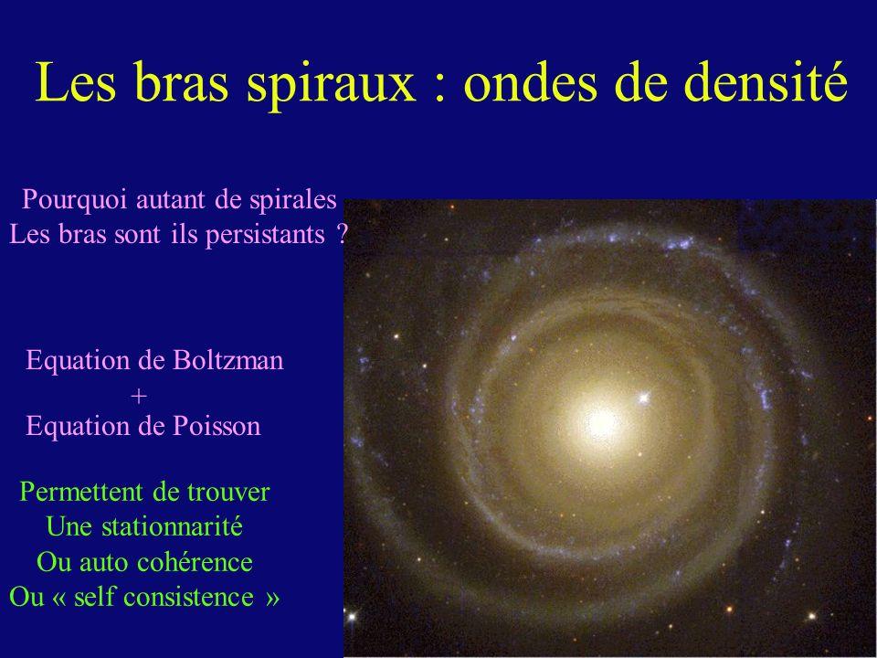 Les bras spiraux : ondes de densité Equation de Boltzman Equation de Poisson Pourquoi autant de spirales Les bras sont ils persistants ? Permettent de