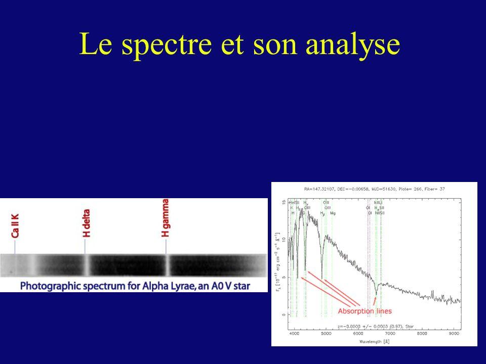 Le spectre et son analyse