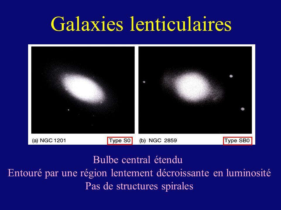 Galaxies lenticulaires Bulbe central étendu Entouré par une région lentement décroissante en luminosité Pas de structures spirales