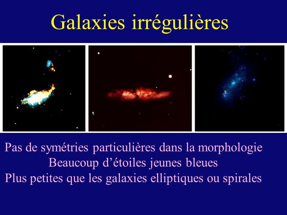 Galaxies irrégulières Pas de symétries particulières dans la morphologie Beaucoup détoiles jeunes bleues Plus petites que les galaxies elliptiques ou