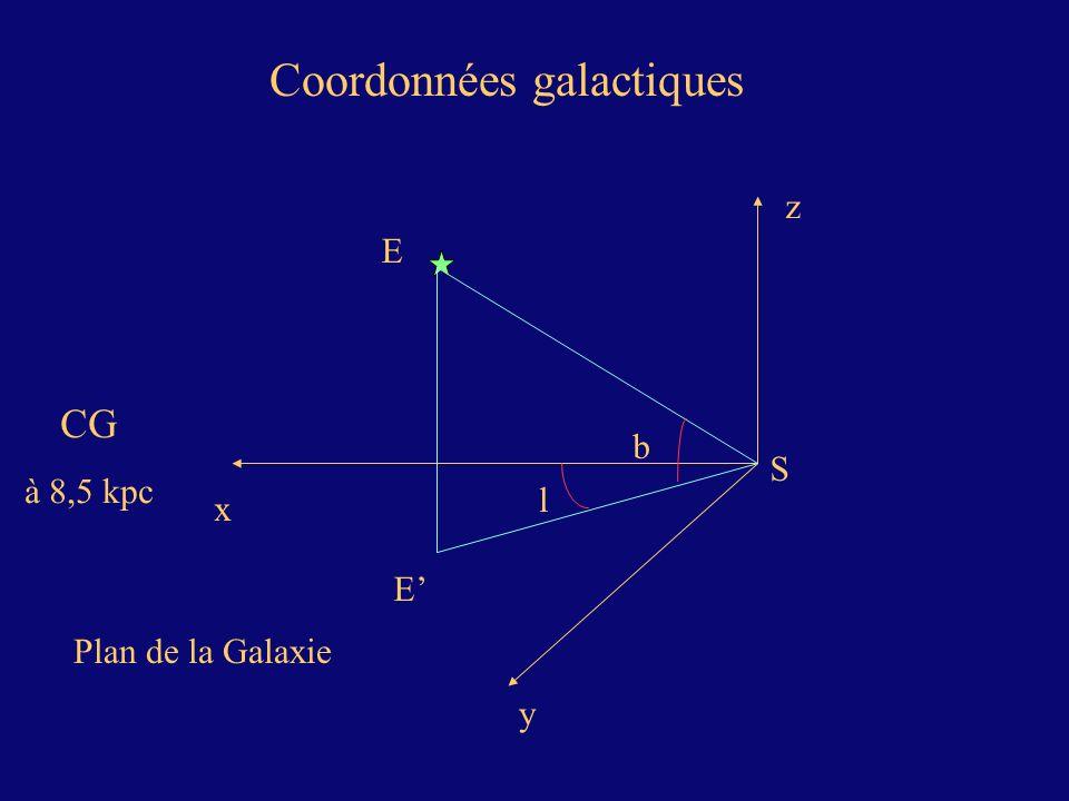 CG à 8,5 kpc S E x y z E Plan de la Galaxie l b Coordonnées galactiques