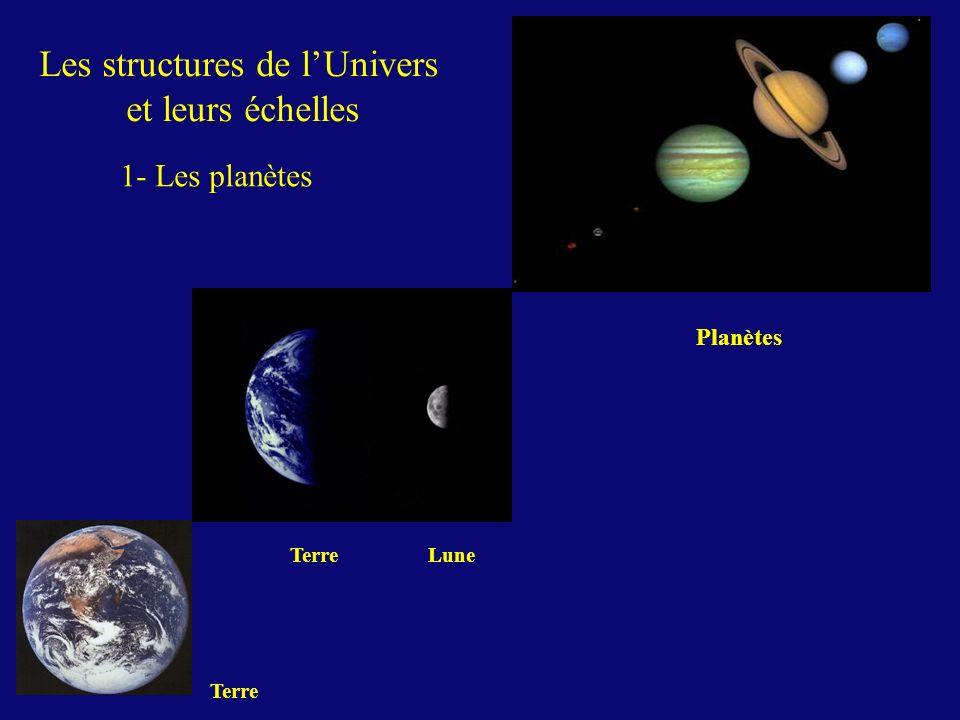 Terre Terre Lune Planètes Les structures de lUnivers et leurs échelles 1- Les planètes