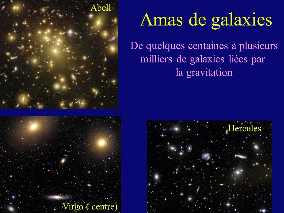 Abell Hercules Virgo ( centre) Amas de galaxies De quelques centaines à plusieurs milliers de galaxies liées par la gravitation