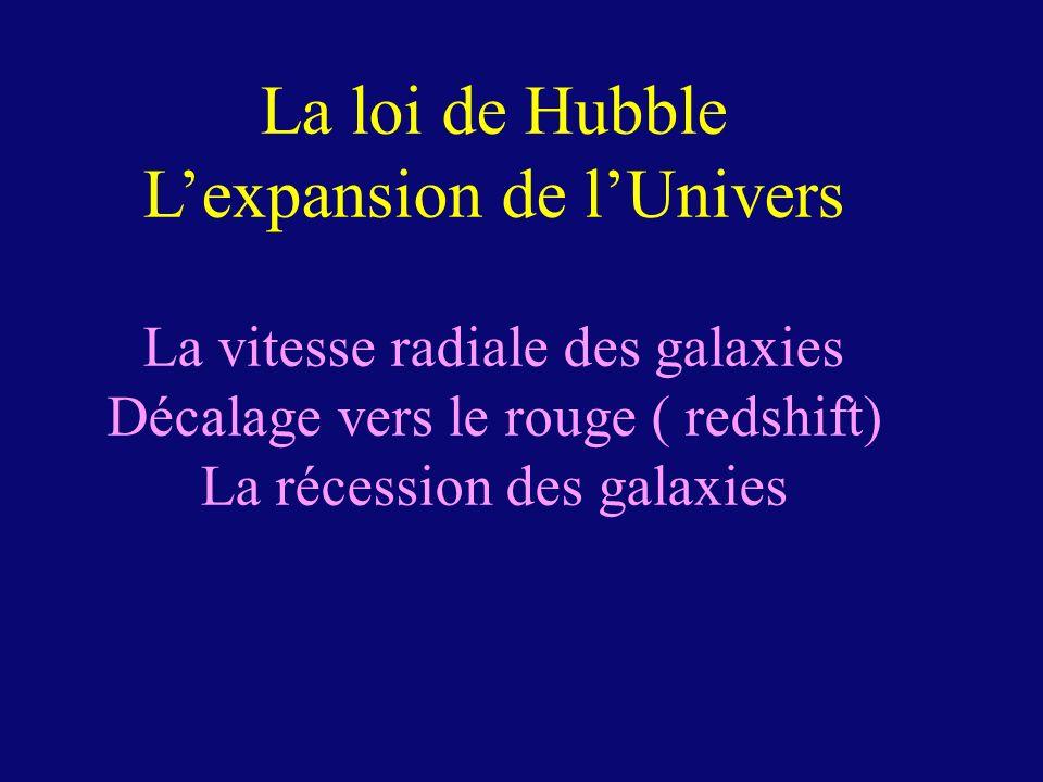 La loi de Hubble Lexpansion de lUnivers La vitesse radiale des galaxies Décalage vers le rouge ( redshift) La récession des galaxies