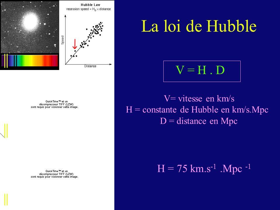 La loi de Hubble V = H. D V= vitesse en km/s H = constante de Hubble en km/s.Mpc D = distance en Mpc H = 75 km.s -1.Mpc -1