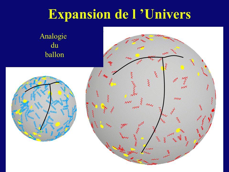 Expansion de l Univers Analogie du ballon
