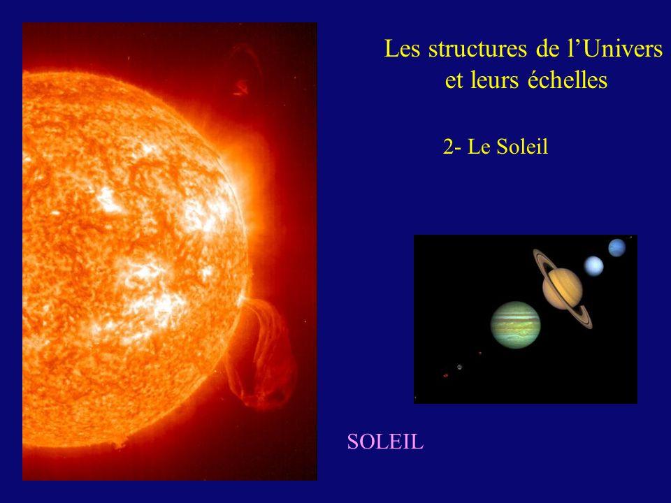 SOLEIL Les structures de lUnivers et leurs échelles 2- Le Soleil