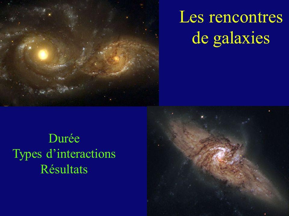Les rencontres de galaxies Durée Types dinteractions Résultats