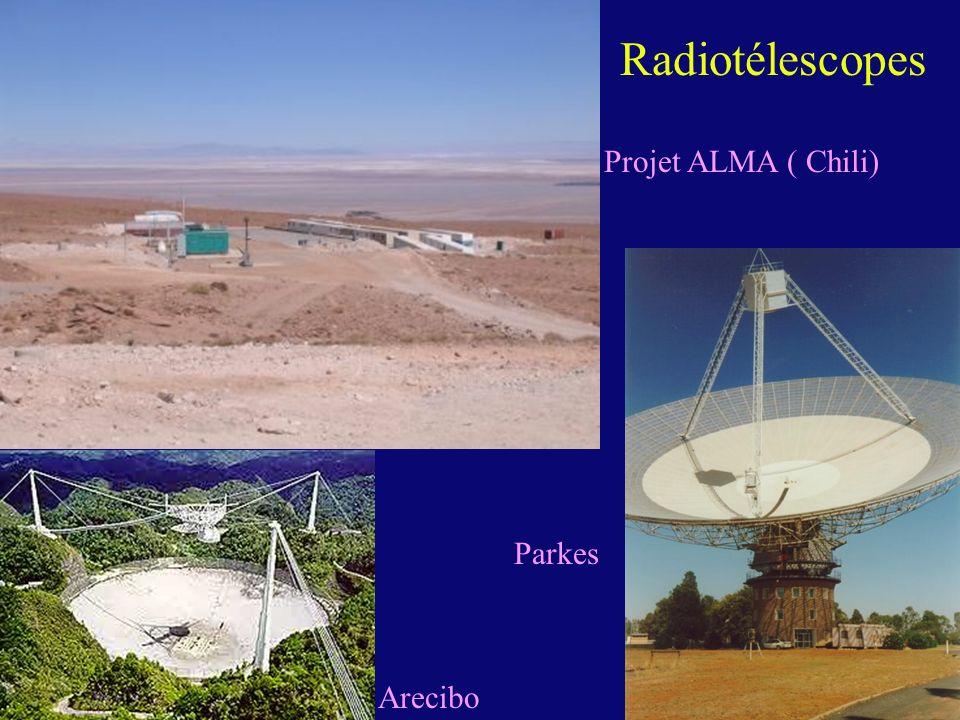 Arecibo Parkes Projet ALMA ( Chili) Radiotélescopes