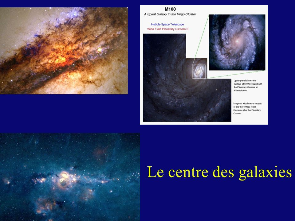 Le centre des galaxies