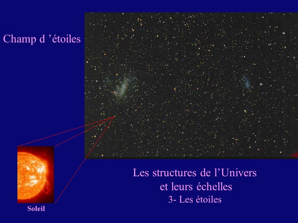 Soleil Les structures de lUnivers et leurs échelles 3- Les étoiles Champ d étoiles