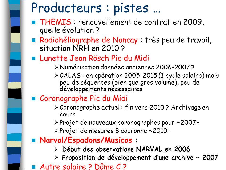 Producteurs : pistes … THEMIS : renouvellement de contrat en 2009, quelle évolution ? Radiohéliographe de Nancay : très peu de travail, situation NRH