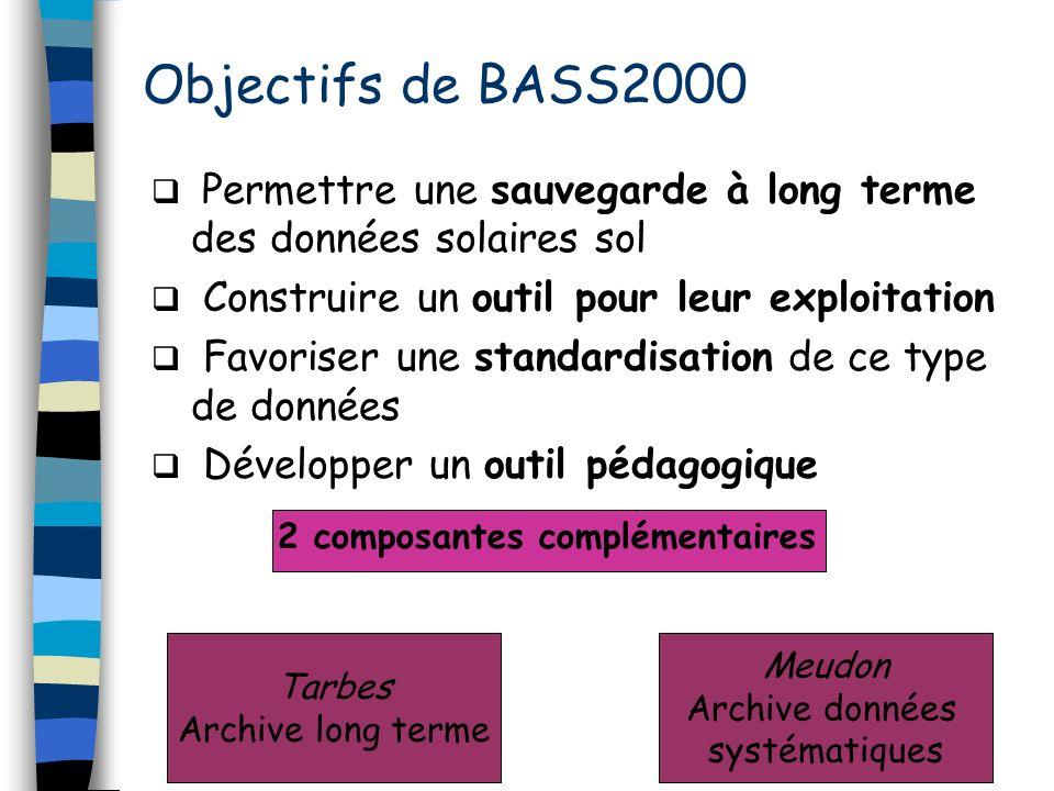 Objectifs de BASS2000 Permettre une sauvegarde à long terme des données solaires sol Construire un outil pour leur exploitation Favoriser une standard