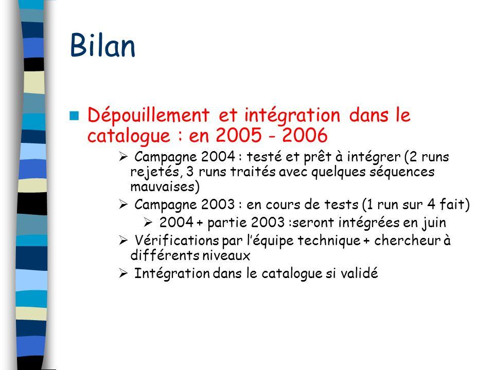 Dépouillement et intégration dans le catalogue : en 2005 - 2006 Campagne 2004 : testé et prêt à intégrer (2 runs rejetés, 3 runs traités avec quelques