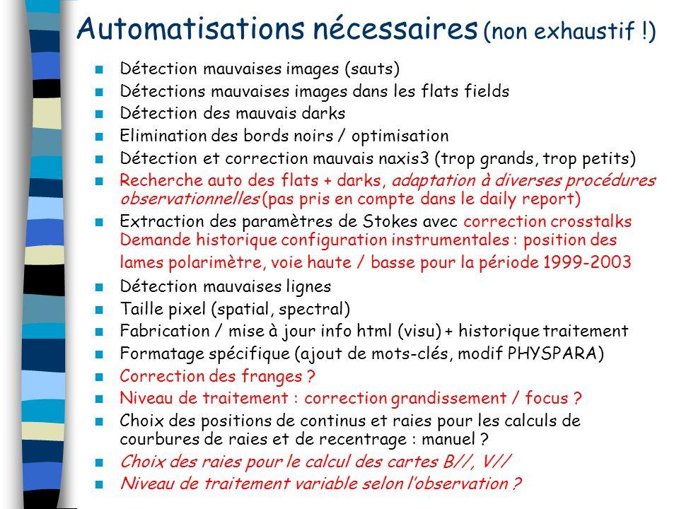 Automatisations nécessaires (non exhaustif !) Détection mauvaises images (sauts) Détections mauvaises images dans les flats fields Détection des mauva