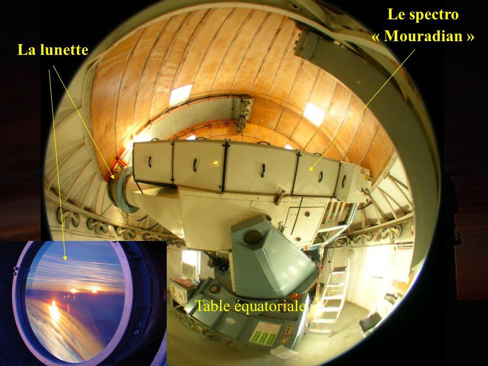 Observatoire de Paris – Observatoire Midi Pyrénées Caméra CCD 12 bits, 12 MHz, 1280 x 1024, puits de potentiel de 25000 électrons, pixels de 6.7, obturateur électronique, entrelacement zone mémoire/zone sensible, micro lentilles, FF 70% 50% dans le bleu Rendement quantique chip SONY SVGA