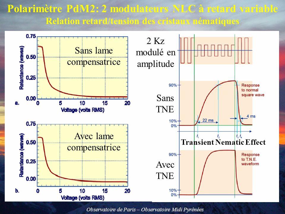 Observatoire de Paris – Observatoire Midi Pyrénées Conclusion: les domaines concurrentiels Spectro-polarimétrie des raies bleues 390-460 nm au limbe Spectro-polarimétrie à haute résolution spatiale SrI 4607, BaII 4554, CH 4307, CaI 4227, SrII 4078… Spectro-imagerie polarimétrique à haute résolution angulaire type DPSM sur le disque (0.3, par rafales) NaD1 5896, CaI 6103 Jusquen 2004: beaucoup de travaux techniques, de calibrations et de tests exploratoires (absence de personnel technique affecté) Il y en aura encore en 2005 (séparateur de faisceaux, tests en imagerie polarimétrique, boîte DPSM raies fines) La phase dexploitation scientifique commence