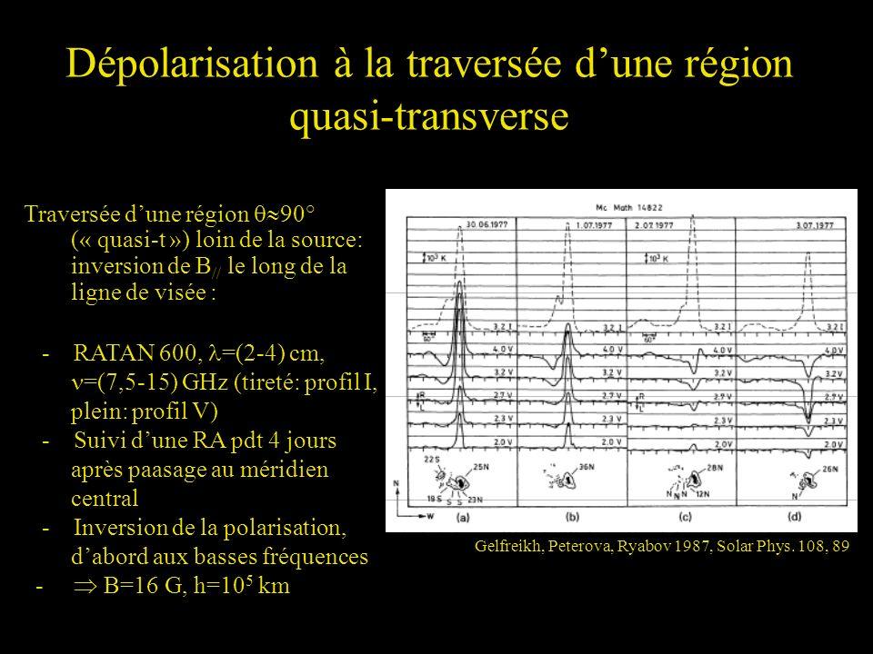 Dépolarisation à la traversée dune région quasi-transverse Gelfreikh, Peterova, Ryabov 1987, Solar Phys. 108, 89 Traversée dune région 90° (« quasi-t