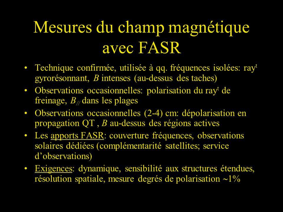 Mesures du champ magnétique avec FASR Technique confirmée, utilisée à qq. fréquences isolées: ray t gyrorésonnant, B intenses (au-dessus des taches) O