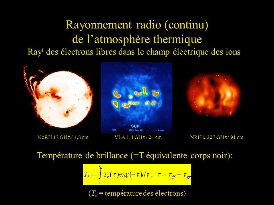 Contributions au rayonnement thermique (1) NoRH 17 GHz / 1,8 cmVLA 1,4 GHz / 21 cmNRH 0,327 GHz / 91 cm Ray t de freinage: Séparation des modes x, o (polarisation circulaire) en présence dun champ magnétique ( ce fréquence cyclotron des e - )