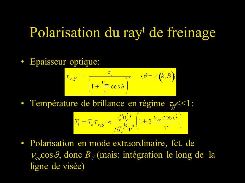 Rayonnement de freinage dune plage Observation : 1) spectre EUV SERTS T e, EM, 2) magnétogramme photosphérique KPNO, 3) =20 cm I & V (VLA) Correspondance globale T b calculée/observée Calcul B // dans la source radio 30 - 60 G multi- diagnostic B // multi-couches (requiert: dynamique image, sensibilité aux sources étendues) Brosius et al.