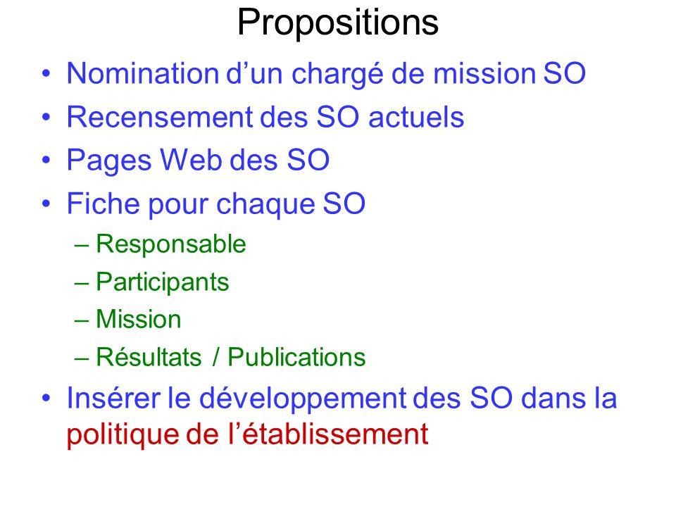 Propositions Nomination dun chargé de mission SO Recensement des SO actuels Pages Web des SO Fiche pour chaque SO –Responsable –Participants –Mission