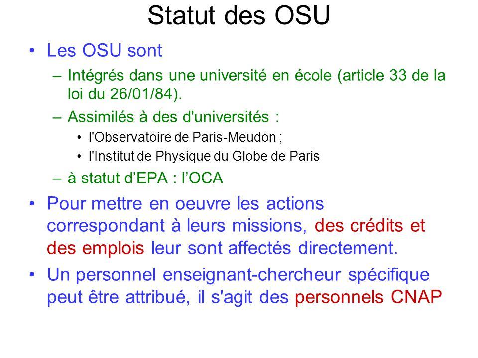 Statut des OSU Les OSU sont –Intégrés dans une université en école (article 33 de la loi du 26/01/84). –Assimilés à des d'universités : l'Observatoire
