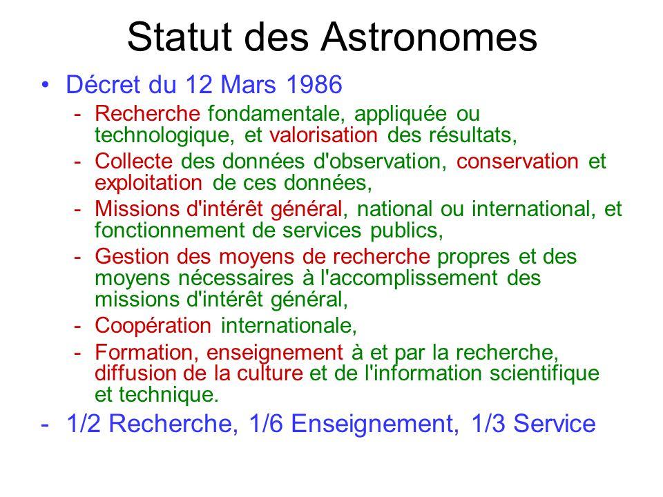 Statut des Astronomes Décret du 12 Mars 1986 -Recherche fondamentale, appliquée ou technologique, et valorisation des résultats, -Collecte des données