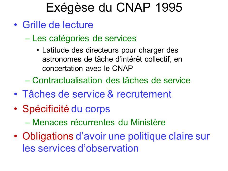 Exégèse du CNAP 1995 Grille de lecture –Les catégories de services Latitude des directeurs pour charger des astronomes de tâche dintérêt collectif, en