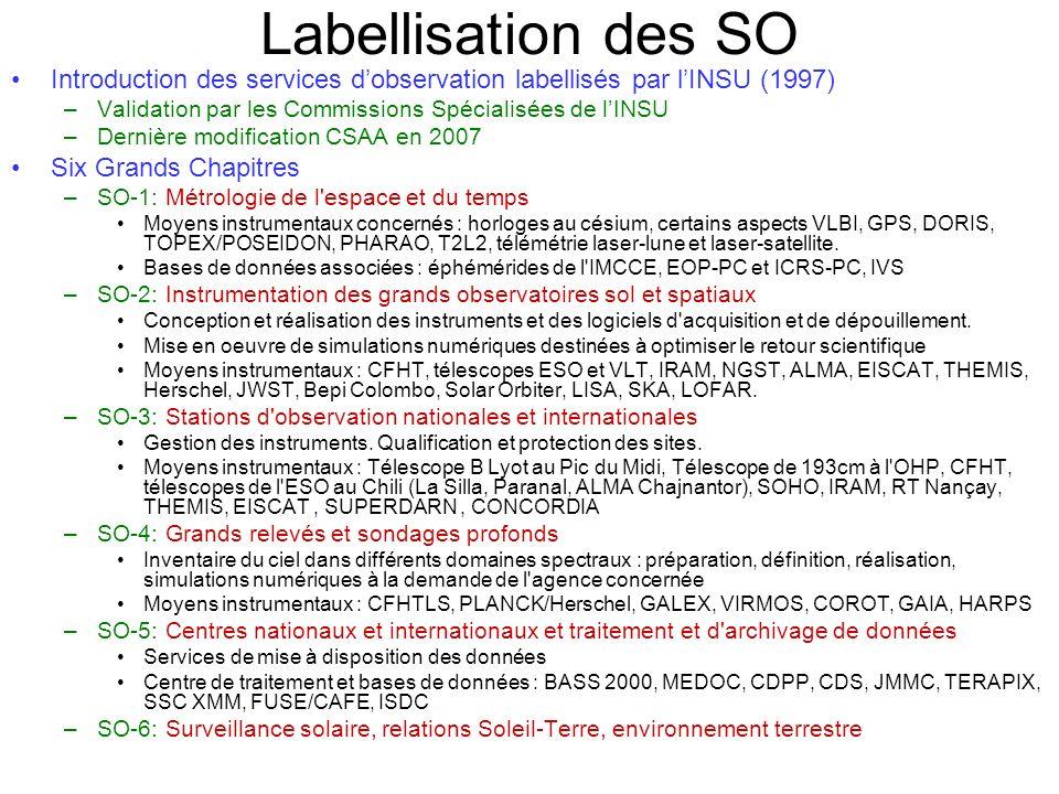 Labellisation des SO Introduction des services dobservation labellisés par lINSU (1997) –Validation par les Commissions Spécialisées de lINSU –Dernièr