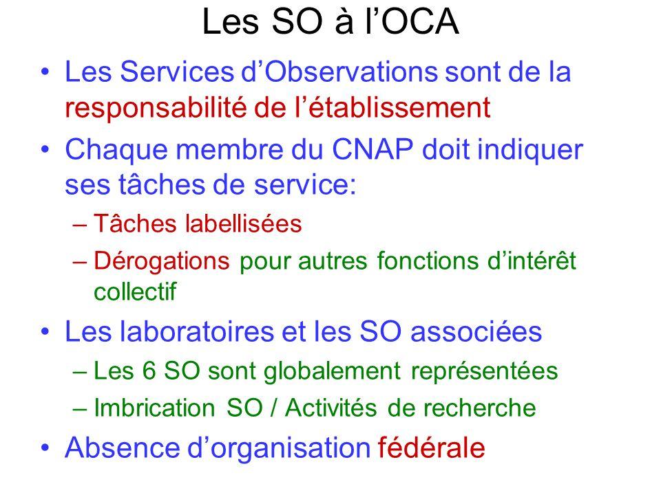 Les SO à lOCA Les Services dObservations sont de la responsabilité de létablissement Chaque membre du CNAP doit indiquer ses tâches de service: –Tâche