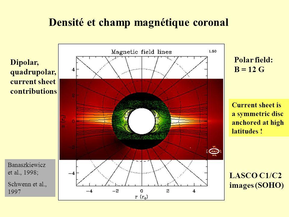 Densité et champ magnétique coronal Banaszkiewicz et al., 1998; Schwenn et al., 1997 LASCO C1/C2 images (SOHO) Current sheet is a symmetric disc ancho