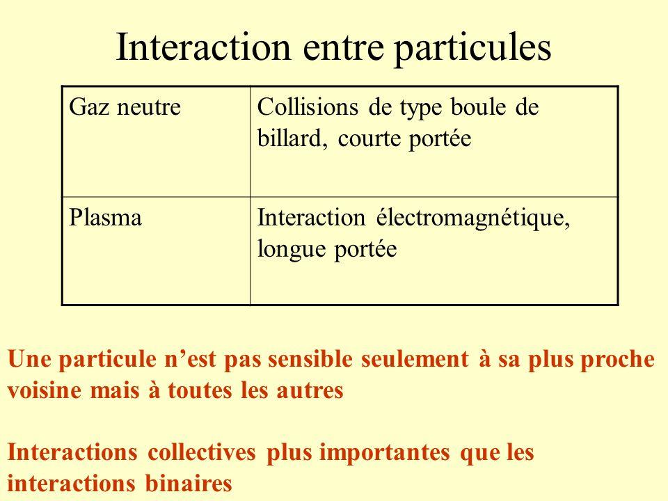 Interaction entre particules Gaz neutreCollisions de type boule de billard, courte portée PlasmaInteraction électromagnétique, longue portée Une parti