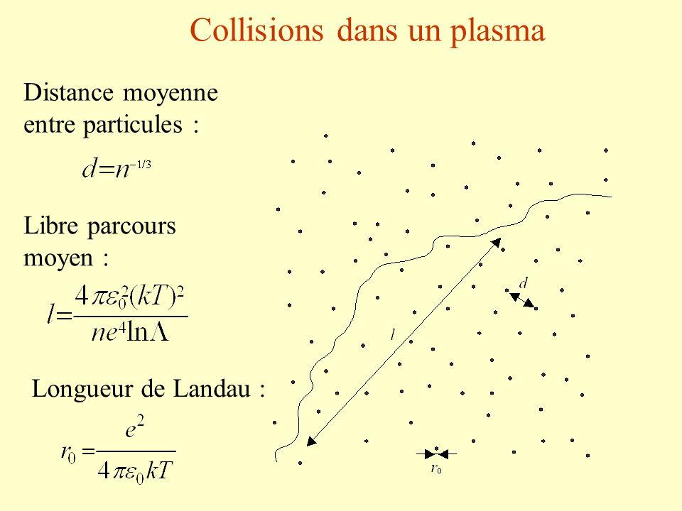 Collisions dans un plasma Libre parcours moyen : Longueur de Landau : Distance moyenne entre particules :
