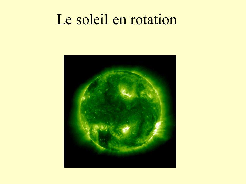 statistique Equations de Maxwell, j électromagnétisme / Systèmecouplé particules champs )( BwEF q E, B Forces de collisions mécanique mouvement Particules (positions et vitesses) Equations du