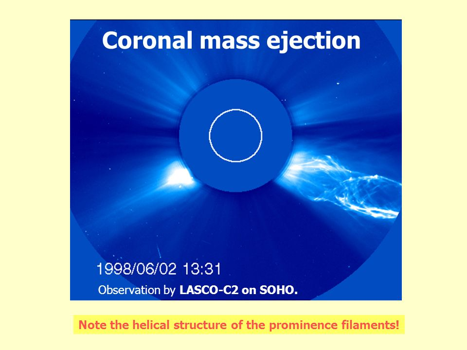 Note the helical structure of the prominence filaments! Coronal mass ejection Observation by LASCO-C2 on SOHO.