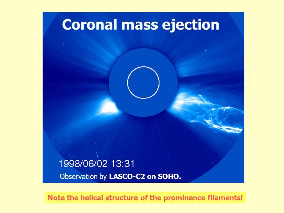 Visualisation du vent solaire