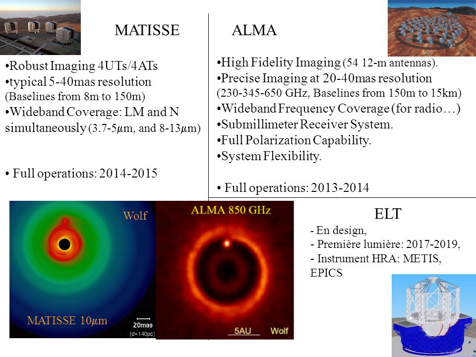 ALMA High Fidelity Imaging (54 12-m antennas).