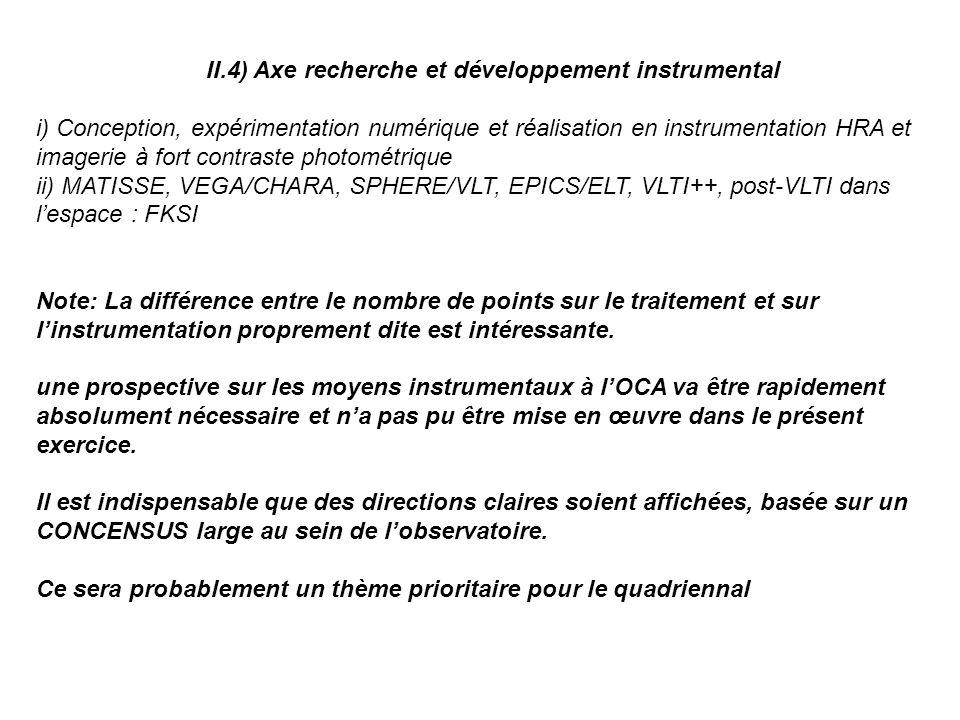 II.4) Axe recherche et développement instrumental i) Conception, expérimentation numérique et réalisation en instrumentation HRA et imagerie à fort contraste photométrique ii) MATISSE, VEGA/CHARA, SPHERE/VLT, EPICS/ELT, VLTI++, post-VLTI dans lespace : FKSI Note: La différence entre le nombre de points sur le traitement et sur linstrumentation proprement dite est intéressante.