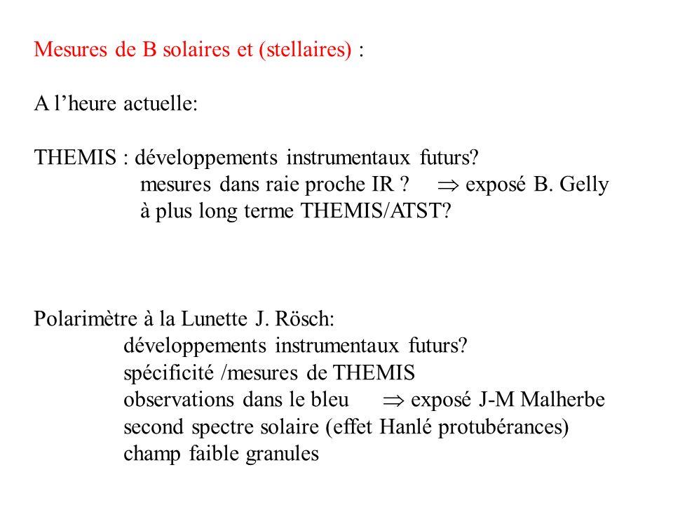 Mesures de B solaires et (stellaires) : A lheure actuelle: THEMIS : développements instrumentaux futurs.