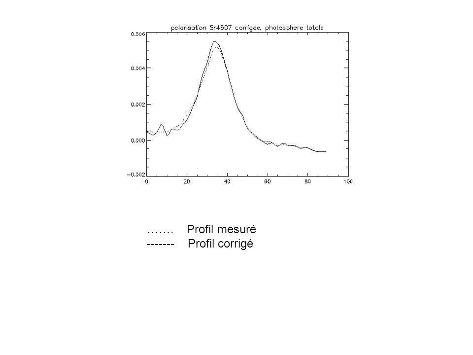……. Profil mesuré ------- Profil corrigé