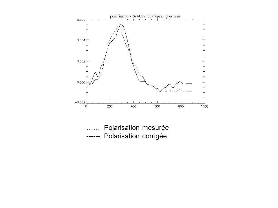 …… Polarisation mesurée ------ Polarisation corrigée