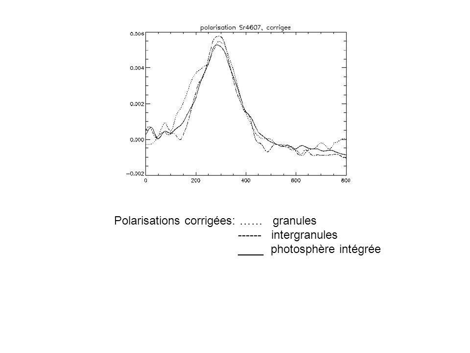 Polarisations corrigées: …… granules ------ intergranules ____ photosphère intégrée