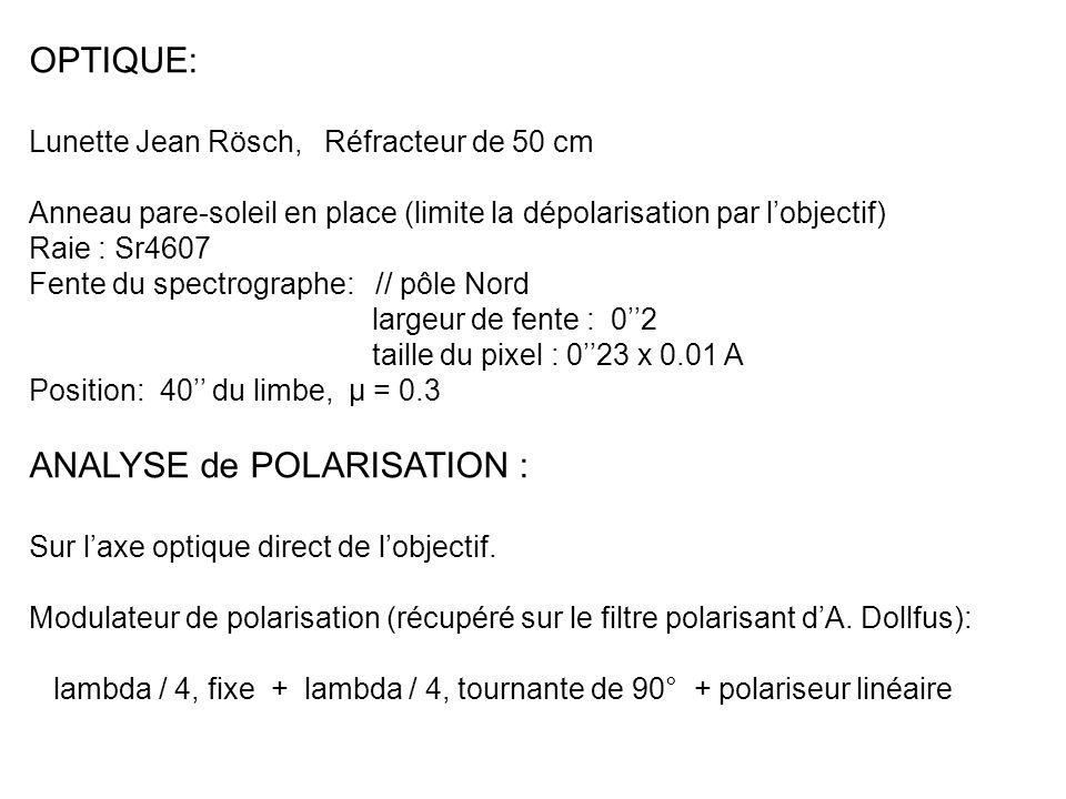 OPTIQUE: Lunette Jean Rösch, Réfracteur de 50 cm Anneau pare-soleil en place (limite la dépolarisation par lobjectif) Raie : Sr4607 Fente du spectrographe: // pôle Nord largeur de fente : 02 taille du pixel : 023 x 0.01 A Position: 40 du limbe, µ = 0.3 ANALYSE de POLARISATION : Sur laxe optique direct de lobjectif.