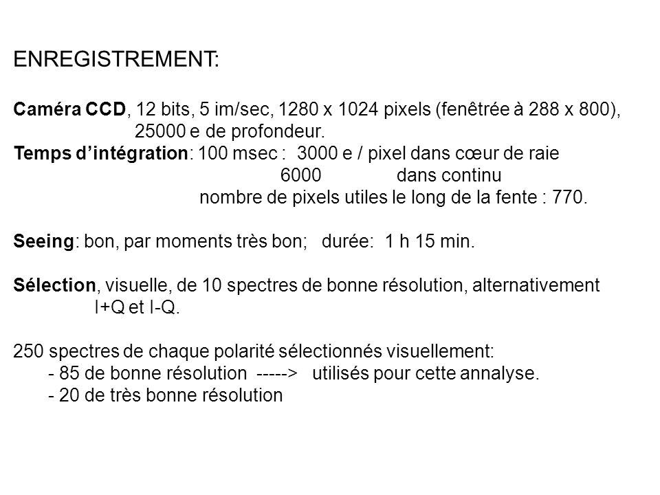ENREGISTREMENT: Caméra CCD, 12 bits, 5 im/sec, 1280 x 1024 pixels (fenêtrée à 288 x 800), 25000 e de profondeur. Temps dintégration: 100 msec : 3000 e